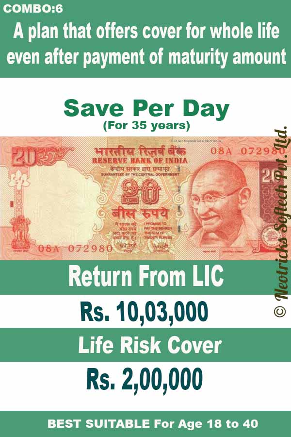Save Rs. 20 Per Day and Get 10,03,000 and 2 lakh Rs life time risk cover.